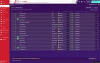 Galeria produktu Football Manager 2020 PL (PC), obrazek nr 3